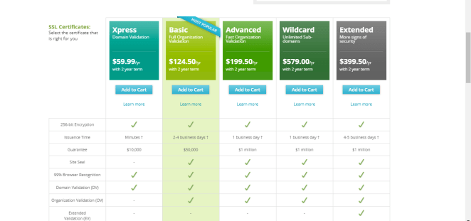 Network Solutions SSL Certificates