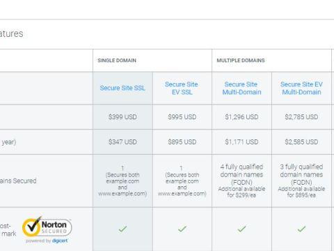 digicert pricing