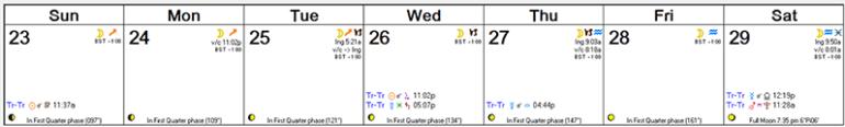 Aug 23 Astro Calendar