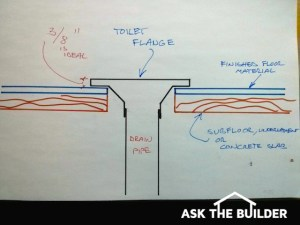 Toilet Installation Instruction  Ask the Builder