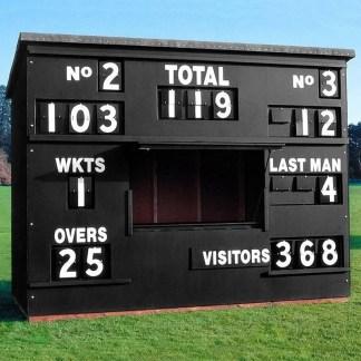 Cricket Scoreboards