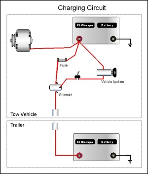 Trailer battery wiring questions?  Expedition Portal
