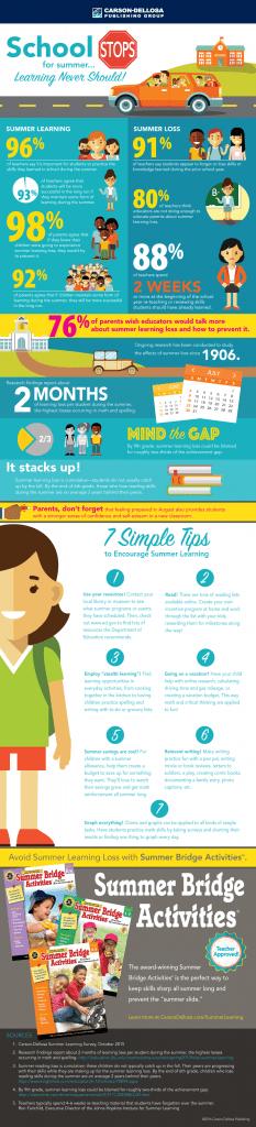 Carson-Dellosa SummerBridge Infographic