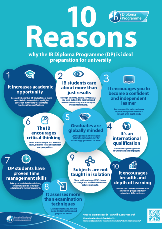 10 Reasons Why The Ib Diploma Is Ideal Preparation For