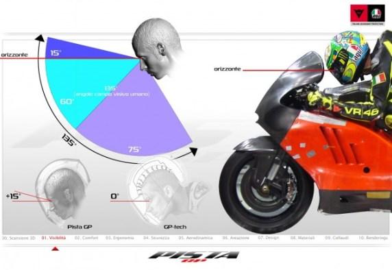 AGV-PistaGP-helmet-technical-10-635x438 - AGV apresenta o novo capacete PistaGP