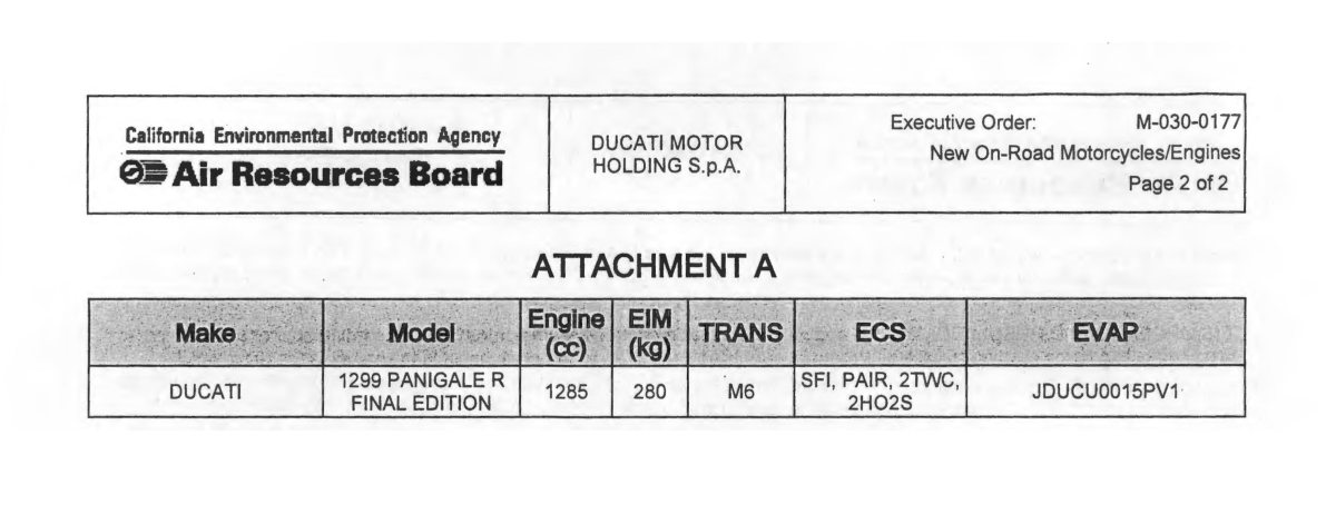 Ducati 1299 Panigale R Final Edition Spotted in CARB Docs