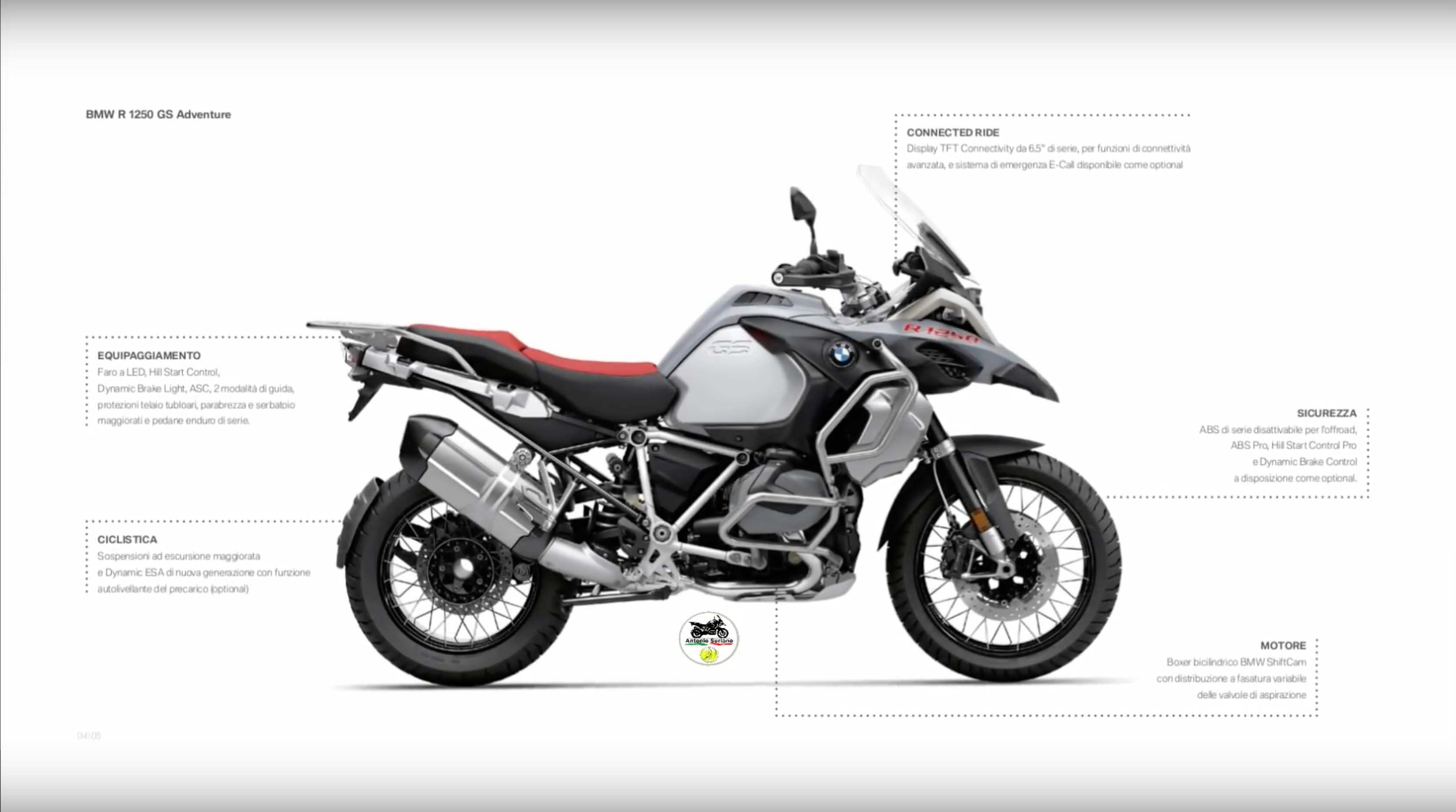 Leaked: Photos and Details of the 2019 BMW R1250GS ...