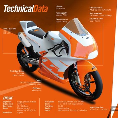 KTM-RC4R-05