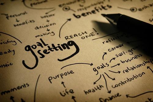 Business Plan untuk Bisnis Blog