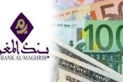 ارتفاع و انخفاض الدرهم مقابل الأورو و الدولار