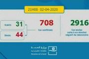 Coronavirus: 17 nouveaux cas confirmés au Maroc et le nombre total s'augmente à 708