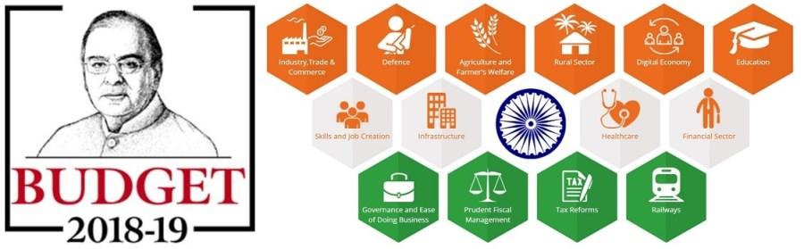 union budget 2018-19 Assamexam