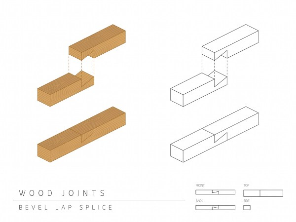 9 Strongest Woodworking Joints With Image Instructions