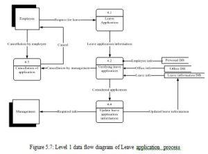 Internship Report on Digital Architects Limited