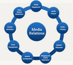 Media Relations In Business Assignment Point