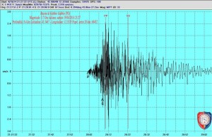 terremoto-gubbio-durata-evento