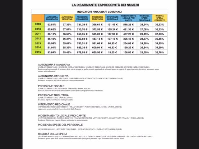 assisi-rendiconto-di-bilancio2015