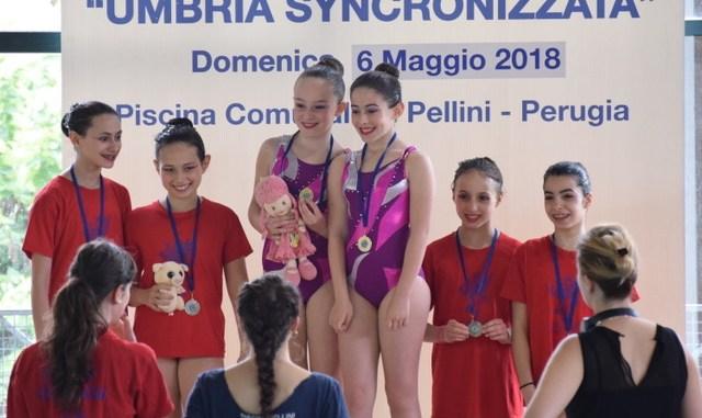 Azzurra Race Team da spettacolo al campionato regionale Umbria Syncronizzata