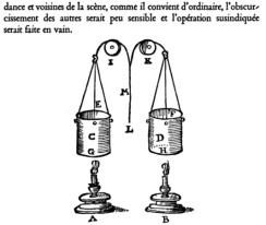 article_sous_le_feu_de_la_rampe_Nicola Sabbattini 88a