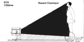 Christian Dubet - Projecteur rasant classique