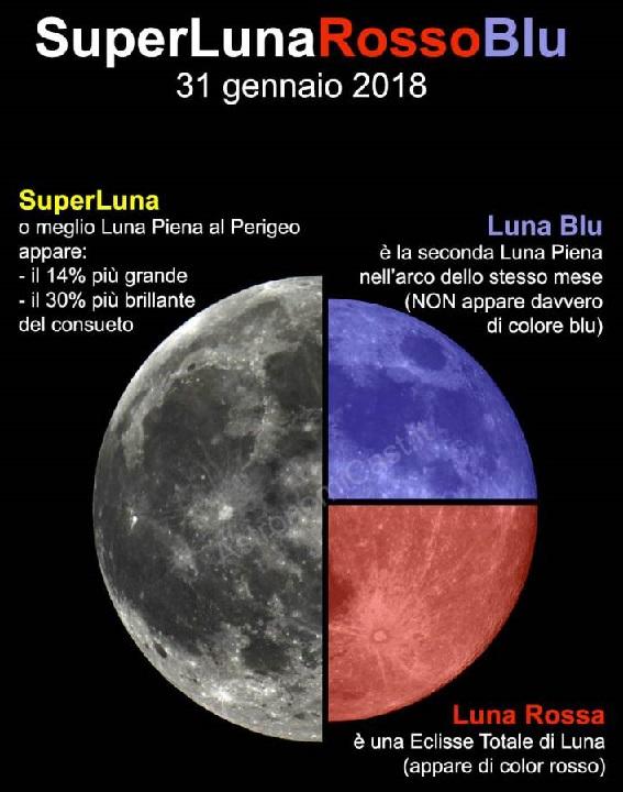 SuperLunaRossoBlu-info