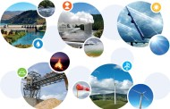 الطاقة البديلة في أوروبا تغطي 70% من إنتاج الكهرباء في 2040
