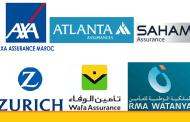 إجراءات جديدة لتطوير سوق التأمين المغربية