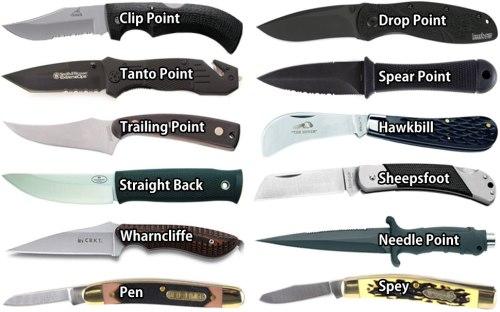 pocket-knife-guide-blade-shapes
