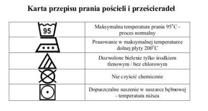 przepis-prania-poscieli-i-przescieradel