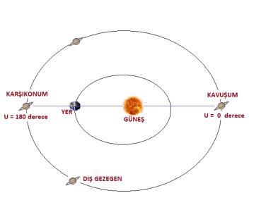 uzanımdışgezegen
