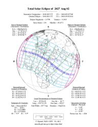 Zona en la que será visible el eclipse parcial, o total del 2 de agosto de 2027
