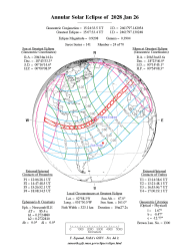 Zona en la que será visible el eclipse parcial, o anular del 28 de enero de 2028