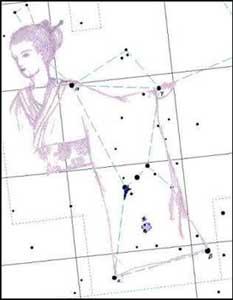 Otra interpretación de la constelación de Orión