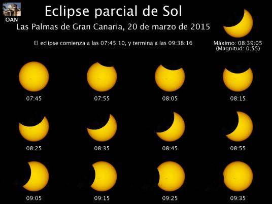 Información del eclipse de Sol visto desde Las Palmas de Gran Canaria. Oscurecimiento 45%. Fuente: Observatorio Astronómico Nacional