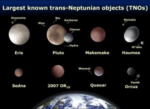 Los ocho objetos transneptunianos más grandes conocidos (y sus lunas). De todos ellos, Eris es el más grande.