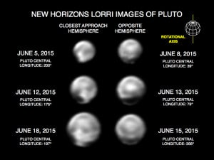 Imágenes de Plutón tomadas por el telescopio LORRI de la sonda New Horizons Crédito: Credits: NASA/Johns Hopkins University Applied Physics Laboratory/Southwest Research Institute