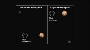 En esta imagen puedes ver las dos caras de Plutón (el más grande, en marrón). También aparece Caronte. En la imagen de la derecha, en lo que parece ser la base de Plutón, podrás ver cuatro manchas de un tamaño, y a una distancia, muy similares entre sí. Crédito: NASA / JHUAPL / SWRI