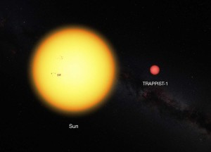 Comparación entre el tamaño del Sol y la estrella TRAPPIST-1. Crédito: ESO