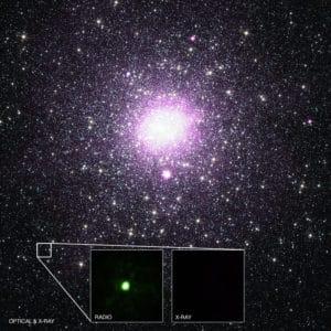 Esta imagen de Messier 15 nos muestra la región del cúmulo en varios espectros. La imagen combina el espectro visible y el de rayos X. En la imagen pequeña se puede apreciar el agujero negro (en radio) y su ausencia de emisión en rayos X (en la otra imagen incrustada justo al lado). Crédito: Rayos-X: NASA/CXC/Univ. of Alberta/B.Tetarenko et al; Óptico: NASA/STScI; Radio: NSF/AUI/NRAO/Curtin Univ./J. Miller-Jones