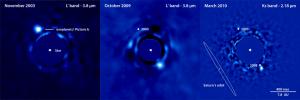 Esta secuencia de imágenes muestra Beta Pictoris b alrededor de su estrella, además de una comparación con la órbita de Saturno. Crédito: M. Bonnefoy et al., published in Astronomy & Astrophysics, 2011, vol. 528, L15
