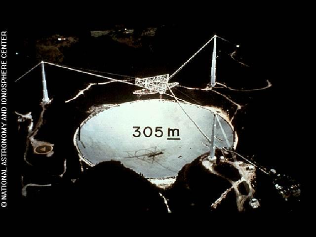 Imagen del radiotelescopio de Arecibo, con una indicación del tamaño de su plato. Crédito: NASA