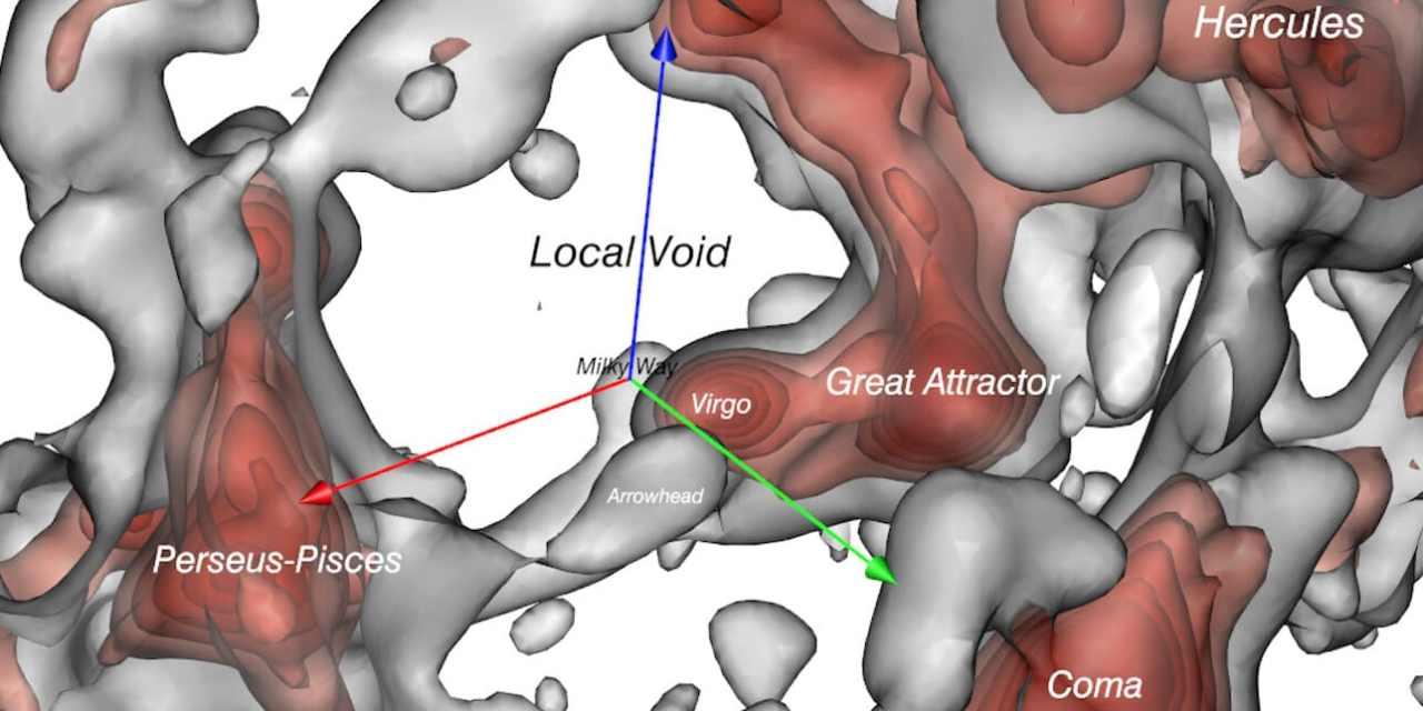 Midiendo el Vacío Local y el movimiento de la Vía Láctea