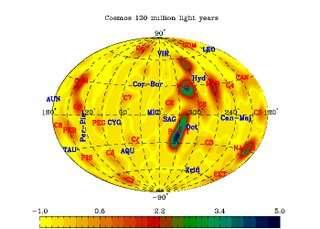 Verdeling van sterrenstelsels op een afstand van 130 miljoen lichtjaar