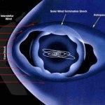 Voyager 2 stuit op verrassingen bij rand zonnestelsel