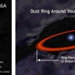 Organische moleculen ontdekt buiten zonnestelsel