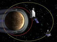 De Europese Mercuriusverkenner BepiColombo