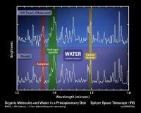 Het spectrum van AA Tauri