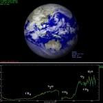 Venus Express zoekt leven… op Aarde