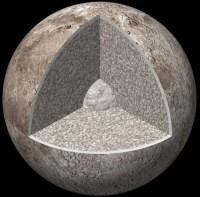 Model van de Maan