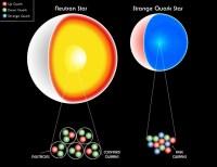Neutronenster en quarkster